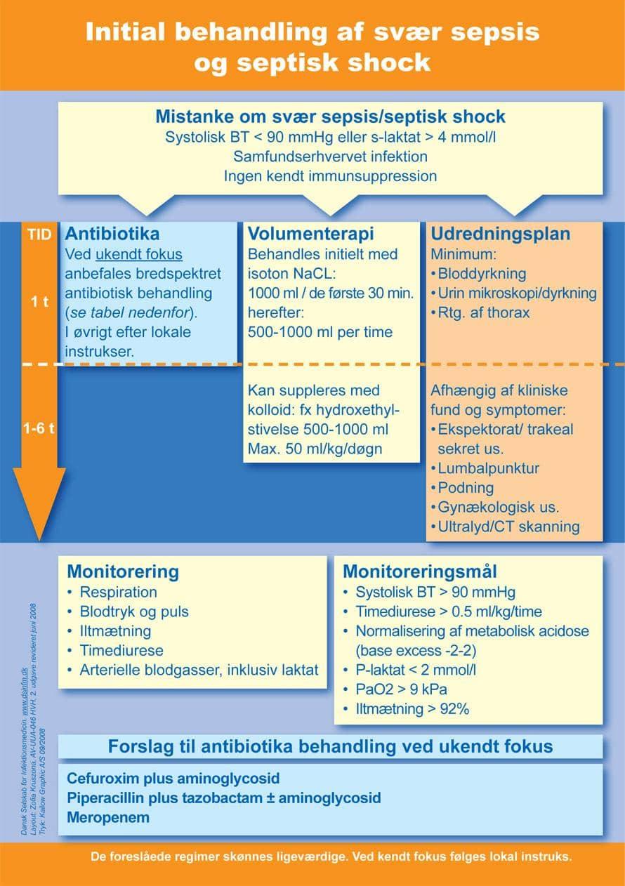 sepsis behandling antibiotika